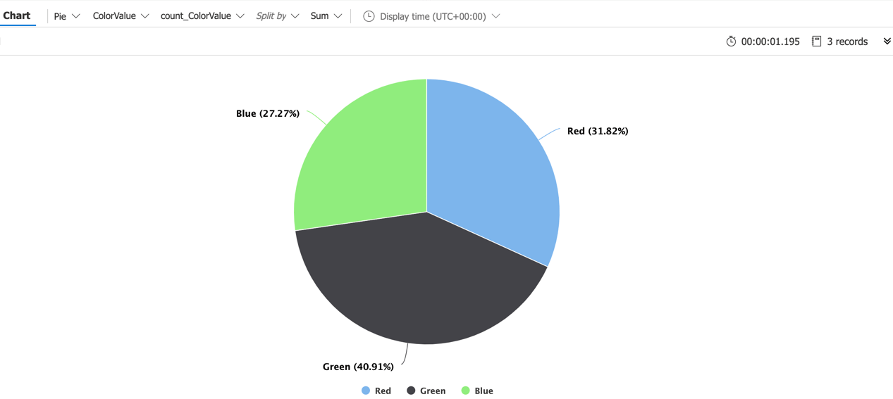 mobile-analytics-app-insights-log-analytics-pie-result